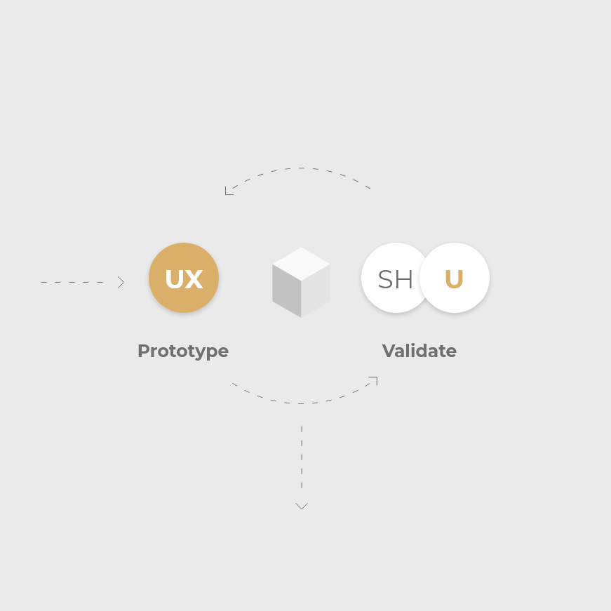 El proceso de diseño